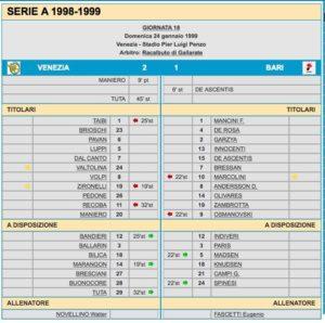 """24. januara 1999. godine Venecija dočekuje Bari na svom stadionu """"Pjerluiđi Penco"""", ušuškanom među kanalima. Dosadna utakmica otvorena je golom Filipa Maniera koji je u 8. minutu doveo domaćina u vođstvo. U drugom poluvremenu Bari izjednačuje golom De Ašentisa u 51. minutu. I to bi bilo to od meča… Akcije više gotovo da nije bilo i činilo se da će se utakmica ovim rezultatom koji bi odgovarao i jednoj i drugoj ekipi završiti. Međutim, nekoliko minuta pre kraja utakmice, trener domaćina, Novelino, iz igre je izveo legendarnog Alvara Rekobu koga je zamenio upravo Tuta. Nije puno ostalo do kraja meča, jedva minut ili dva kada je dosuđen faul sa leve strane terena za domaću ekipu. U šesnaestercu, u magli koja se spustila na grad kanala, igrači se guraju. Faul je izveden i u gužvi u kaznenom prostoru najbolje se snalazi upravo """"džoker"""" Tuta, postiže gol glavom i počinje da se raduje. A onda shvata u prvih nekoliko sekundi da je jedini na terenu kome je do slavlja. Čak se i pojedini saigrači hvataju za glavu. Ali brzo su se pribrali i pridružili se radovanju."""